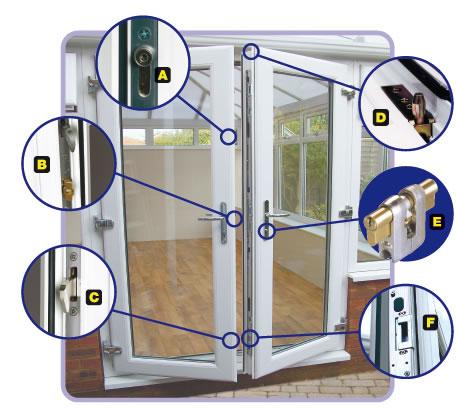 Security Single Or Double Doors